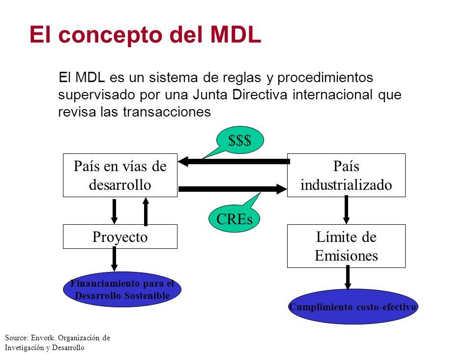 El concepto del MDL El MDL es un sistema de reglas y procedimientos supervisado por una Junta Directiva internacional que revisa las transacciones Paí