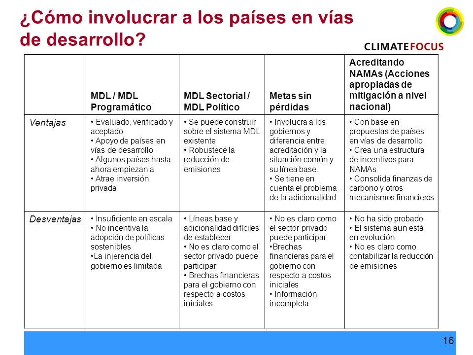 16 ¿Cómo involucrar a los países en vías de desarrollo? MDL / MDL Programático MDL Sectorial / MDL Político Metas sin pérdidas Acreditando NAMAs (Acci