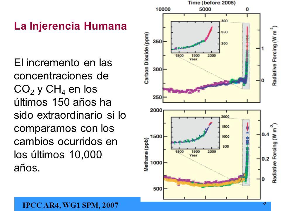 3 La Injerencia Humana El incremento en las concentraciones de CO 2 y CH 4 en los últimos 150 años ha sido extraordinario si lo comparamos con los cam
