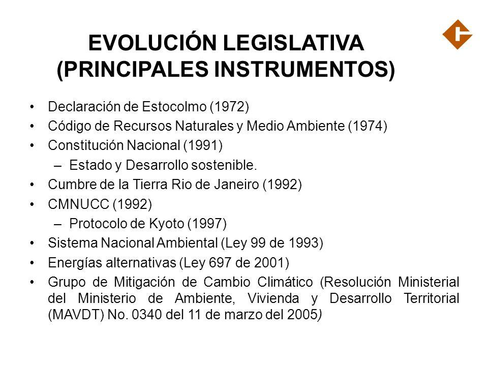 EVOLUCIÓN LEGISLATIVA (PRINCIPALES INSTRUMENTOS) Declaración de Estocolmo (1972) Código de Recursos Naturales y Medio Ambiente (1974) Constitución Nac
