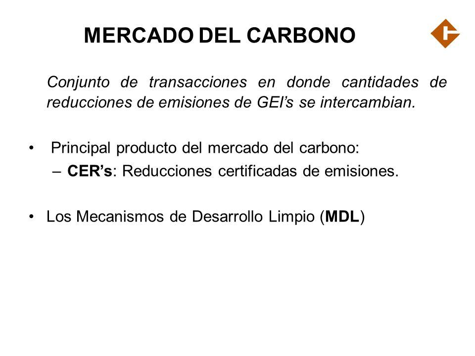 MERCADO DEL CARBONO Conjunto de transacciones en donde cantidades de reducciones de emisiones de GEIs se intercambian. Principal producto del mercado