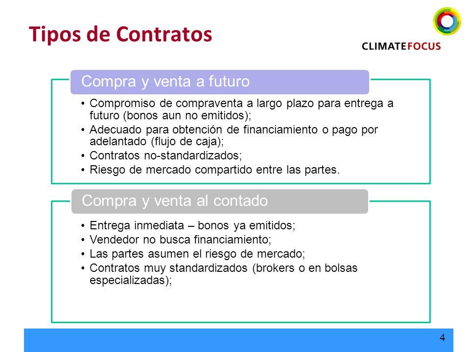 5 Contratos de Carbono a Futuro Asignar obligaciones, crear derechos y compartir riesgos Aspectos Comerciales Obligaciones Claves Incumplimiento y recursos