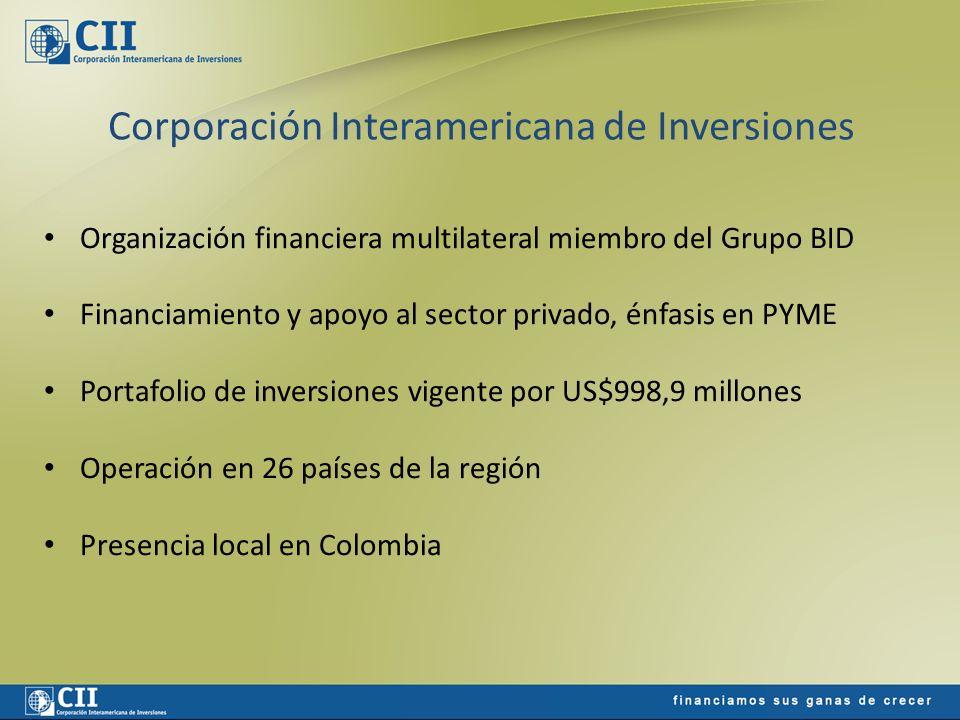 Corporación Interamericana de Inversiones Organización financiera multilateral miembro del Grupo BID Financiamiento y apoyo al sector privado, énfasis