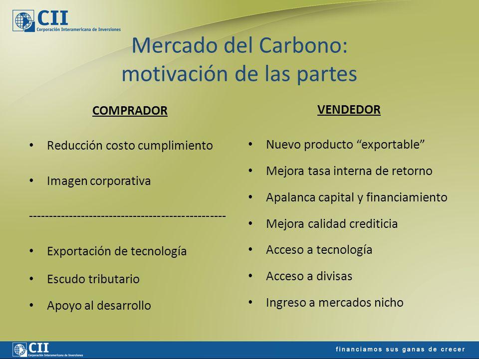 Mercado del Carbono: motivación de las partes COMPRADOR Reducción costo cumplimiento Imagen corporativa ----------------------------------------------