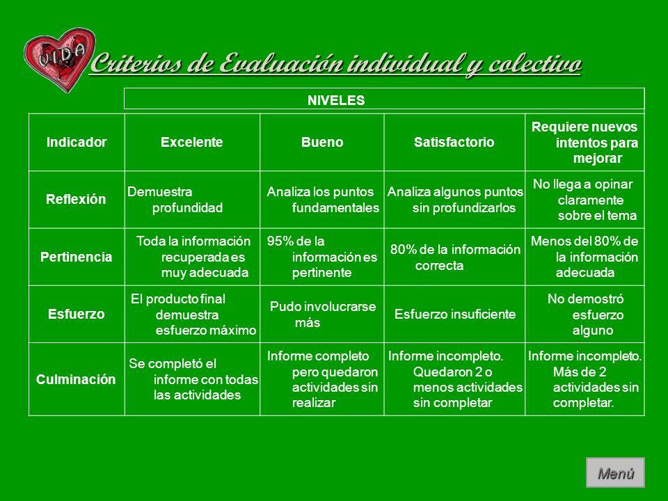 Criterios de Evaluación individual y colectivo NIVELES IndicadorExcelenteBuenoSatisfactorio Requiere nuevos intentos para mejorar Reflexión Demuestra