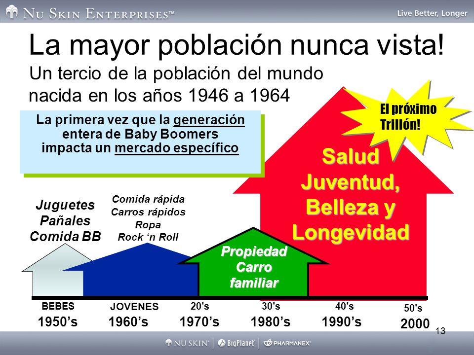 13 La mayor población nunca vista! Salud Juventud, Belleza y Longevidad La primera vez que la generación entera de Baby Boomers impacta un mercado esp