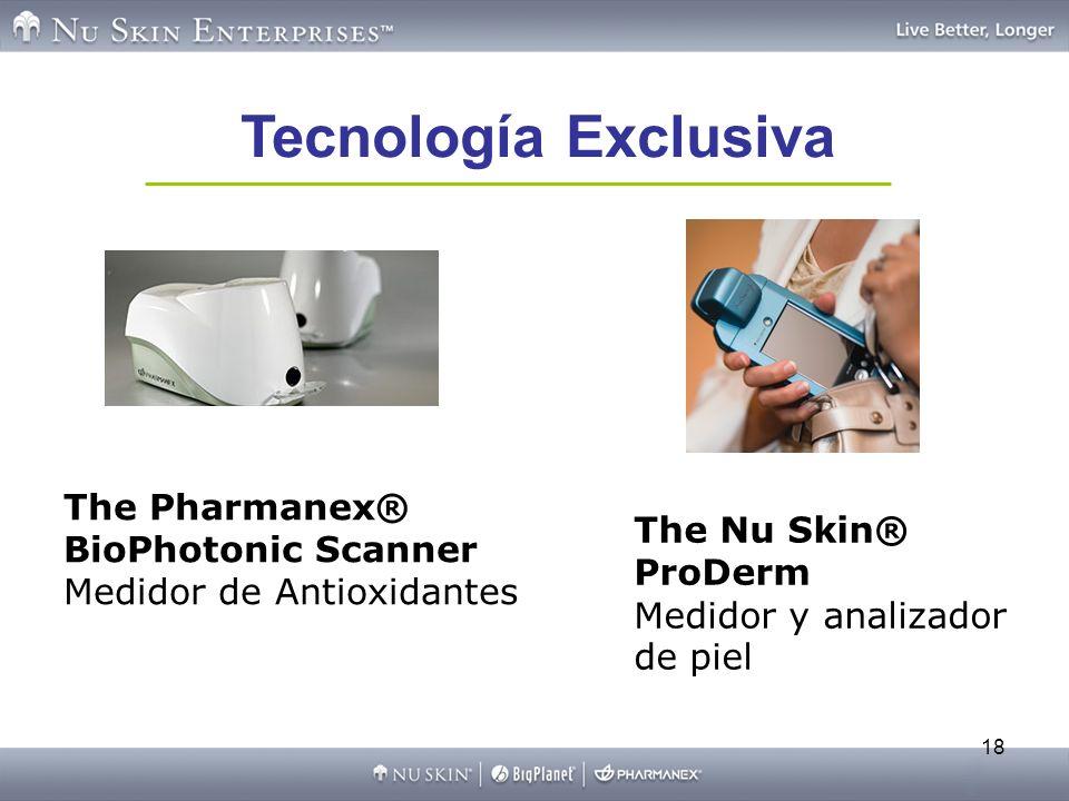 18 Tecnología Exclusiva The Pharmanex® BioPhotonic Scanner Medidor de Antioxidantes The Nu Skin® ProDerm Medidor y analizador de piel