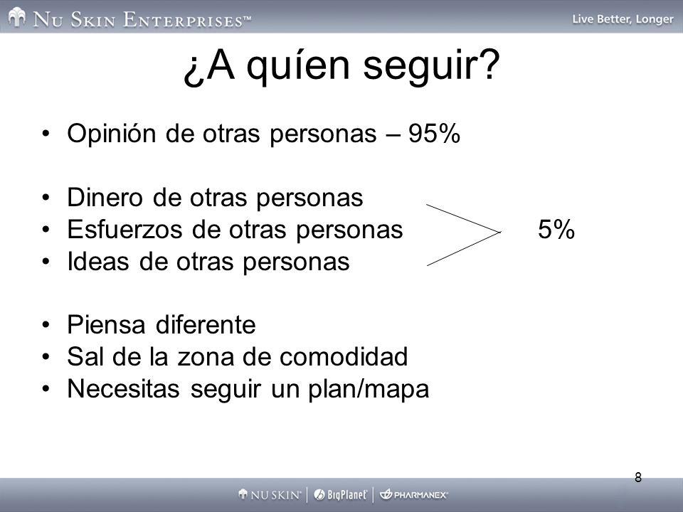 8 ¿A quíen seguir? Opinión de otras personas – 95% Dinero de otras personas Esfuerzos de otras personas 5% Ideas de otras personas Piensa diferente Sa