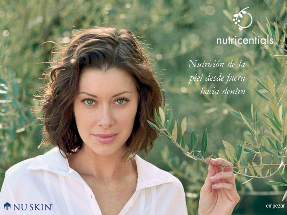 empezar Nutrición de la piel desde fuera hacia dentro