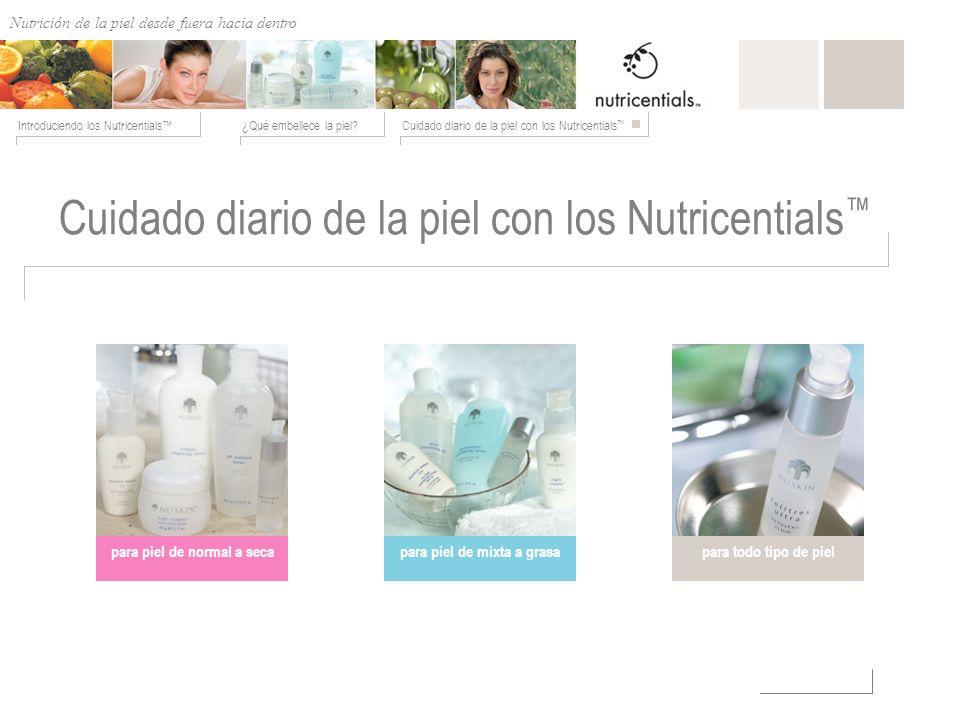 Nutrición de afuera hacia adentro ¿Qué embellece la piel?Cuidado diario de la piel con los Nutricentials Introduciendo los Nutricentials Cuidado diari