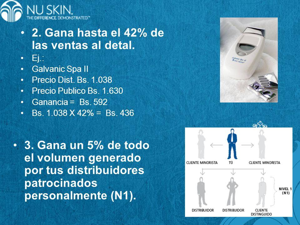 2. Gana hasta el 42% de las ventas al detal. Ej.: Galvanic Spa II Precio Dist. Bs. 1.038 Precio Publico Bs. 1.630 Ganancia = Bs. 592 Bs. 1.038 X 42% =