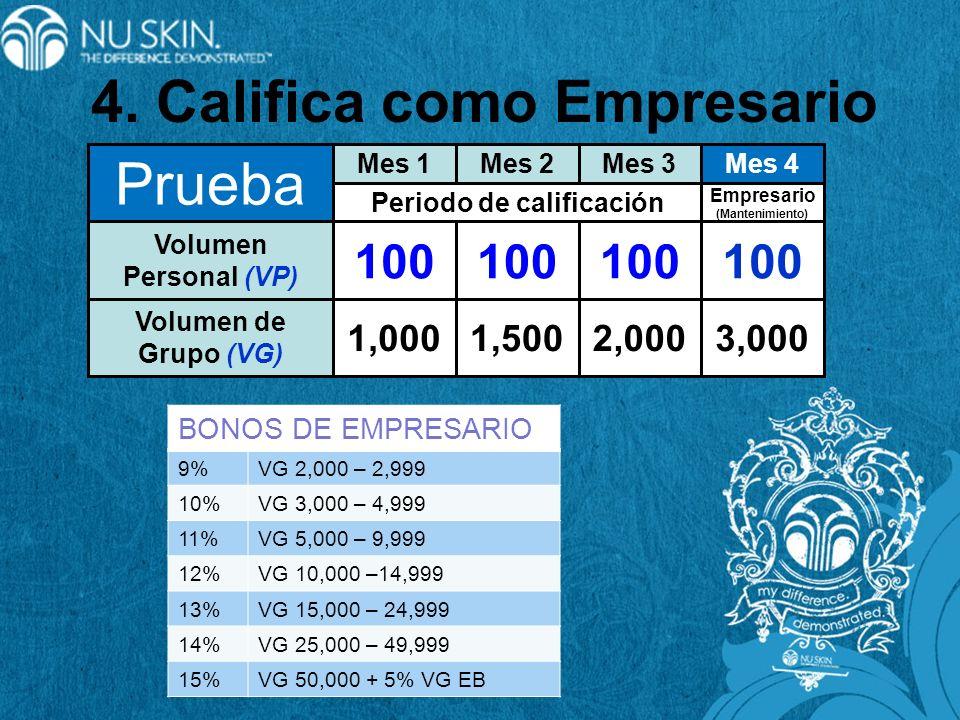4. Califica como Empresario Prueba Mes 1Mes 2Mes 3Mes 4 Volumen Personal (VP) Volumen de Grupo (VG) Periodo de calificación Empresario (Mantenimiento)