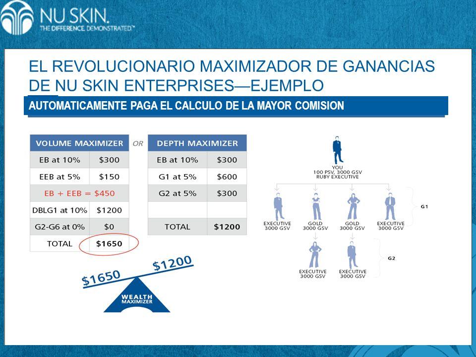 AUTOMATICAMENTE PAGA EL CALCULO DE LA MAYOR COMISION EL REVOLUCIONARIO MAXIMIZADOR DE GANANCIAS DE NU SKIN ENTERPRISESEJEMPLO
