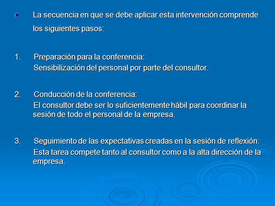 La secuencia en que se debe aplicar esta intervención comprende los siguientes pasos: 1. Preparación para la conferencia: Sensibilización del personal