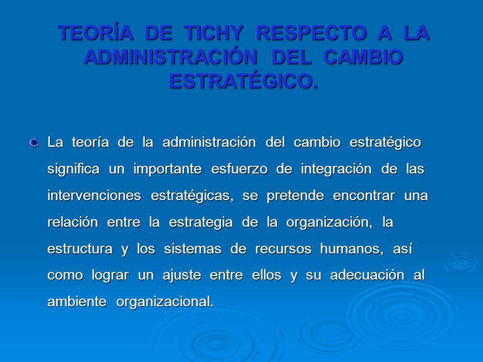 TEORÍA DE TICHY RESPECTO A LA ADMINISTRACIÓN DEL CAMBIO ESTRATÉGICO. La teoría de la administración del cambio estratégico significa un importante esf