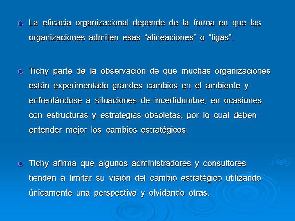 La eficacia organizacional depende de la forma en que las organizaciones admiten esas alineaciones o ligas. Tichy parte de la observación de que mucha