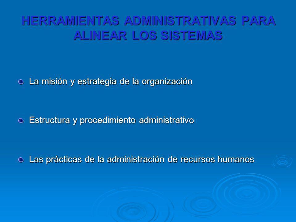 HERRAMIENTAS ADMINISTRATIVAS PARA ALINEAR LOS SISTEMAS La misión y estrategia de la organización Estructura y procedimiento administrativo Las práctic