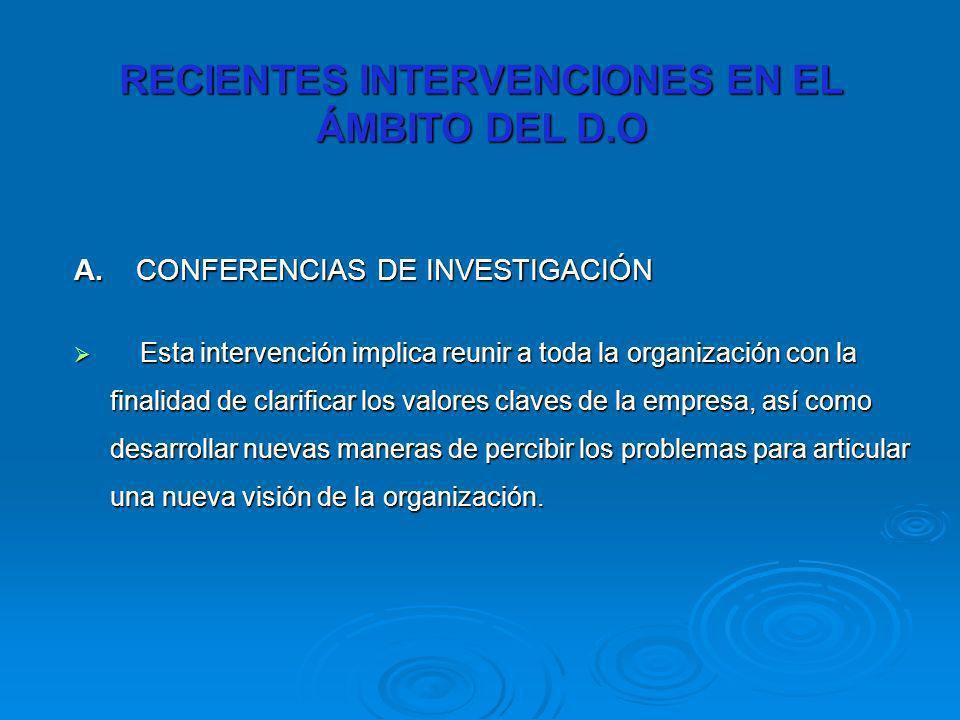 RECIENTES INTERVENCIONES EN EL ÁMBITO DEL D.O A. CONFERENCIAS DE INVESTIGACIÓN Esta intervención implica reunir a toda la organización con la finalida