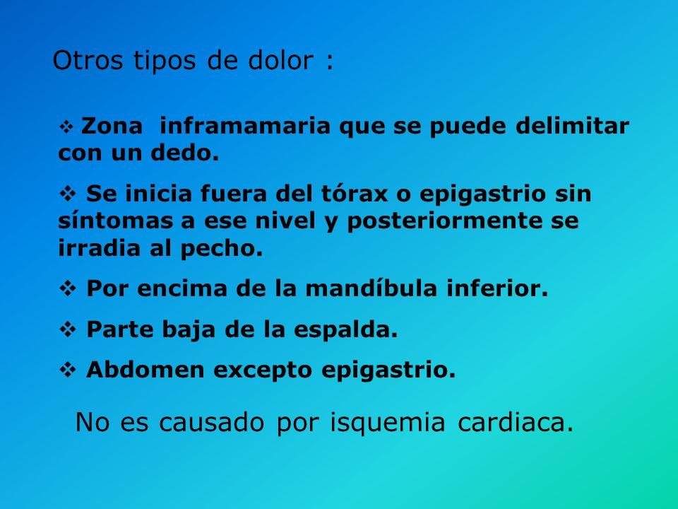 Características de Angina pectoris Síntomas asociados : Acortamiento de la respiración. Mareos, discreta cefalea, síncope. Palpitaciones. Sudoraciones
