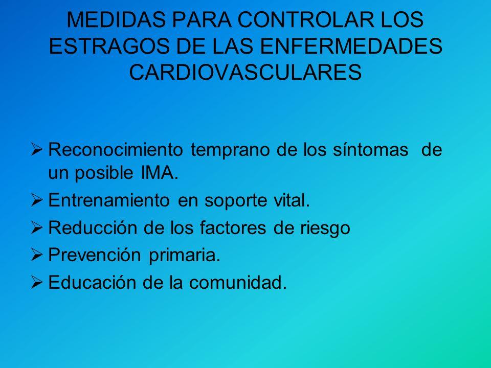 Insuficiencia coronaria aguda o crónica. Dilatación ventricular. Infarto subendocárdico. Tratamiento con digital. Hipopotasemias. Embolismo Pulmonar A