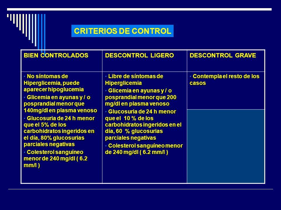 CRITERIOS DE CONTROL BIEN CONTROLADOSDESCONTROL LIGERODESCONTROL GRAVE No síntomas de Hiperglicemia, puede aparecer hipoglucemia No síntomas de Hiperg