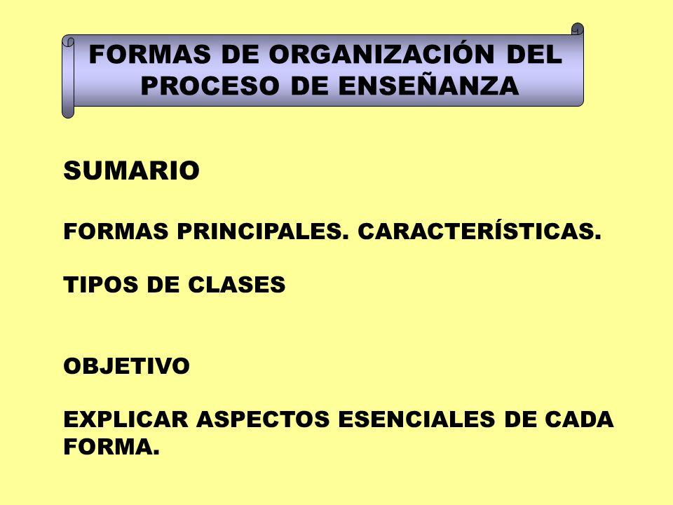 FORMAS DE ORGANIZACIÓN DEL PROCESO DE ENSEÑANZA CLASE OTRAS FORMAS CONFERENCIA SEMINARIO CLASE PRÁCTICA DEBATE INTER- ACTIVO DISCUSIÓN DE GRUPO CONVERSATORIO TESTIMONIO TALLER