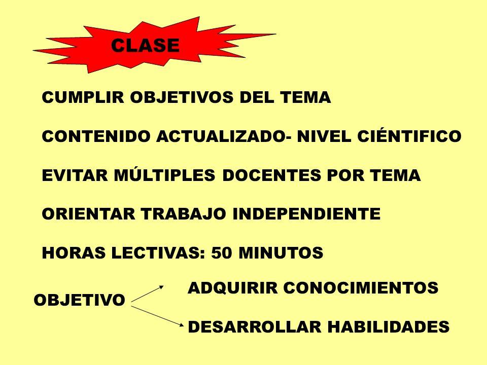 CONFERENCIA ABORDA: ASPECTOS ESENCIALES Y COMPLEJOS CON ALTO RIGOR CIÉNTIFICO RELACIONAR CONOCIMIENTOS TEÓRICOS CON APLICACACIÓN PRÁCTICA USO DE MEDIOS AUDIOVISUALES IMPARTIDA CON DOMINIO DEL TEMA
