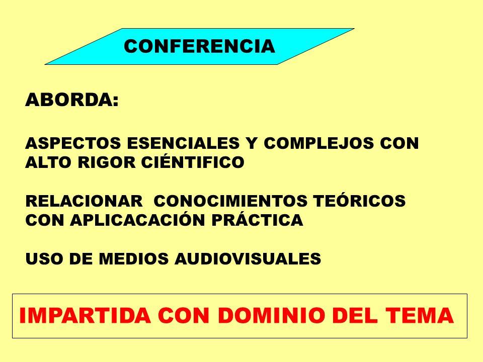 CONFERENCIA ABORDA: ASPECTOS ESENCIALES Y COMPLEJOS CON ALTO RIGOR CIÉNTIFICO RELACIONAR CONOCIMIENTOS TEÓRICOS CON APLICACACIÓN PRÁCTICA USO DE MEDIO