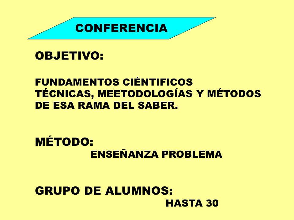 CONFERENCIA OBJETIVO: FUNDAMENTOS CIÉNTIFICOS TÉCNICAS, MEETODOLOGÍAS Y MÉTODOS DE ESA RAMA DEL SABER. MÉTODO: ENSEÑANZA PROBLEMA GRUPO DE ALUMNOS: HA
