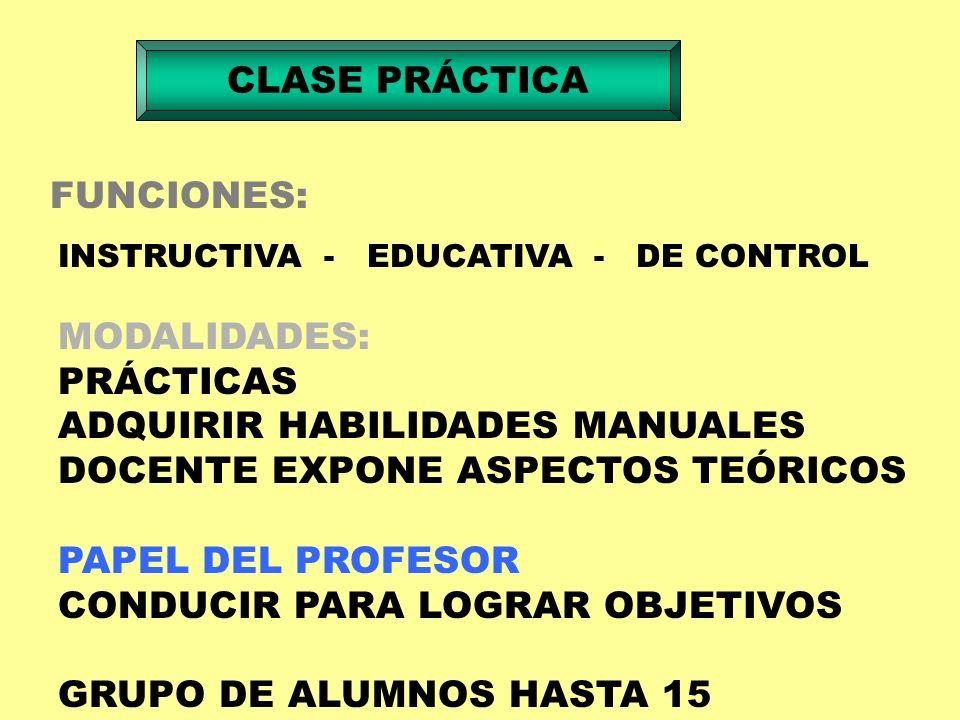 CLASE PRÁCTICA FUNCIONES: INSTRUCTIVA - EDUCATIVA - DE CONTROL MODALIDADES: PRÁCTICAS ADQUIRIR HABILIDADES MANUALES DOCENTE EXPONE ASPECTOS TEÓRICOS P
