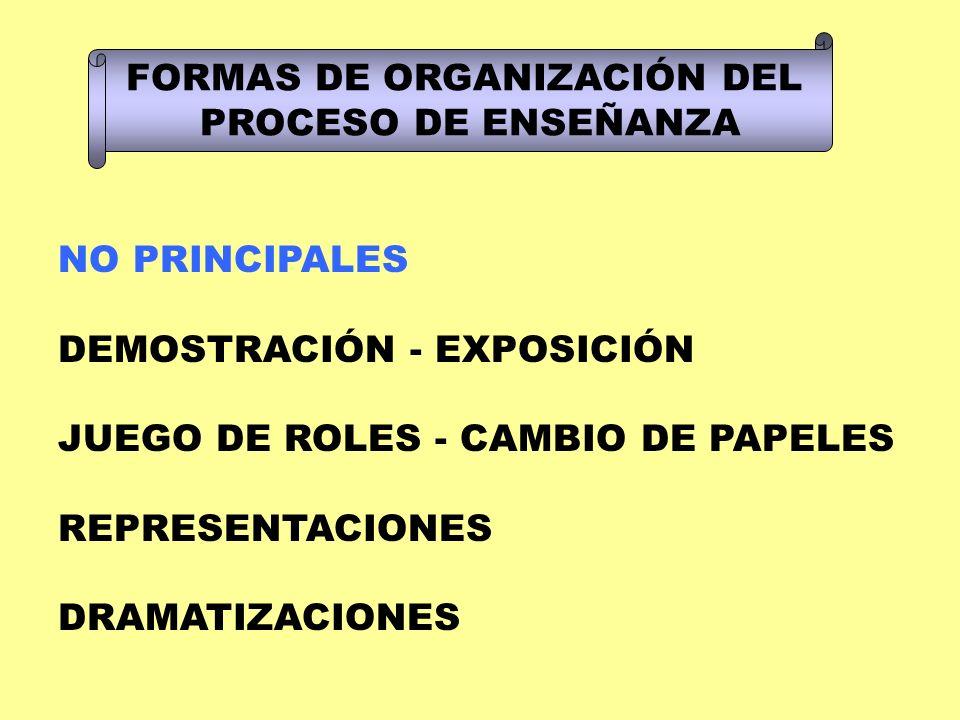 FORMAS DE ORGANIZACIÓN DEL PROCESO DE ENSEÑANZA NO PRINCIPALES DEMOSTRACIÓN - EXPOSICIÓN JUEGO DE ROLES - CAMBIO DE PAPELES REPRESENTACIONES DRAMATIZA