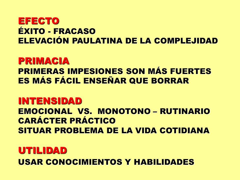 SOCIO- PSICOLOGICO CARACTERISTICAS MOTIVACIÓN EXPERIENCIA ORIENTA Y REGULA CONDUCTA.