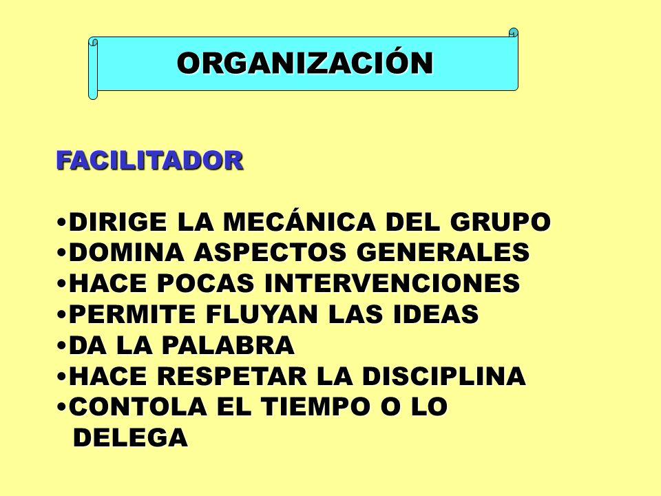 ORGANIZACIÓN FACILITADOR DIRIGE LA MECÁNICA DEL GRUPODIRIGE LA MECÁNICA DEL GRUPO DOMINA ASPECTOS GENERALESDOMINA ASPECTOS GENERALES HACE POCAS INTERV