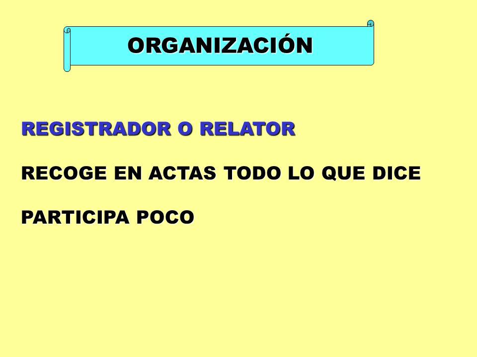 ORGANIZACIÓN REGISTRADOR O RELATOR RECOGE EN ACTAS TODO LO QUE DICE PARTICIPA POCO
