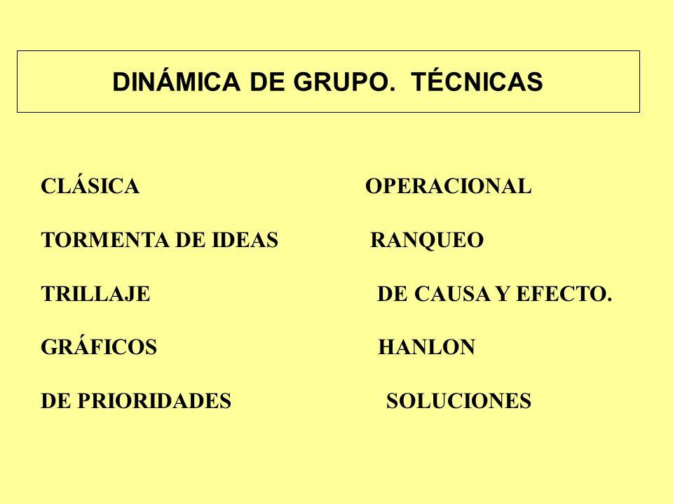 DINÁMICA DE GRUPO. TÉCNICAS CLÁSICA OPERACIONAL TORMENTA DE IDEAS RANQUEO TRILLAJE DE CAUSA Y EFECTO. GRÁFICOS HANLON DE PRIORIDADES SOLUCIONES