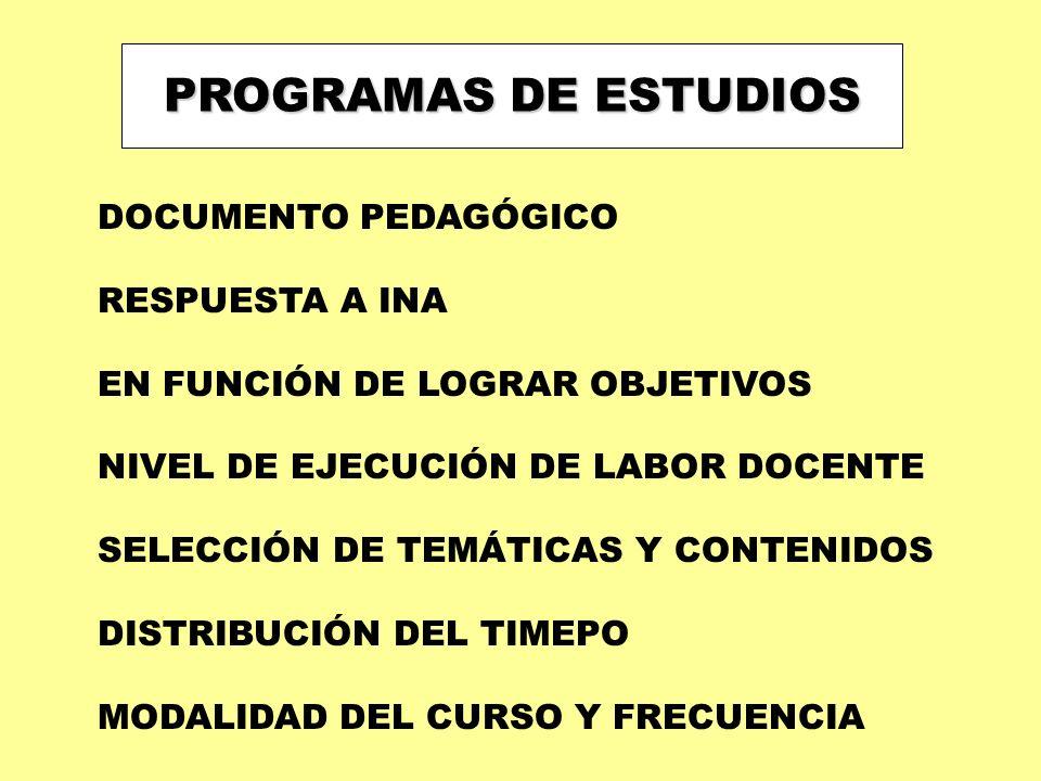 PROGRAMAS DE ESTUDIOS ESTRUCTURA GENERALIDADESOBJETIVOS DETERMINAR TEMÁTICAS.
