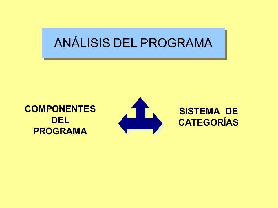 COMPONENTES DEL PROGRAMA INTRODUCCIÓN INFORMACIÓN A TRANSMITIR OBJETIVOS DISTRIBUCIÓN DEL TIEMPO FORMAS DE LA ENSEÑANZA INTRODUCCIÓN INFORMACIÓN A TRANSMITIR OBJETIVOS DISTRIBUCIÓN DEL TIEMPO FORMAS DE LA ENSEÑANZA
