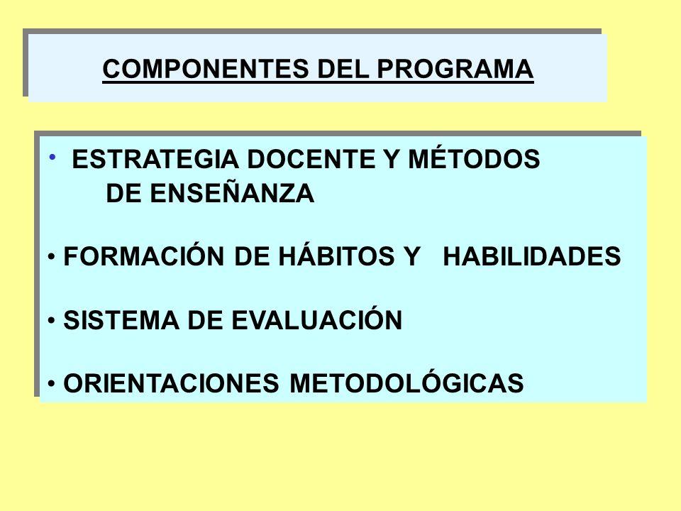 COMPONENTES DEL PROGRAMA ESTRATEGIA DOCENTE Y MÉTODOS DE ENSEÑANZA FORMACIÓN DE HÁBITOS Y HABILIDADES SISTEMA DE EVALUACIÓN ORIENTACIONES METODOLÓGICA