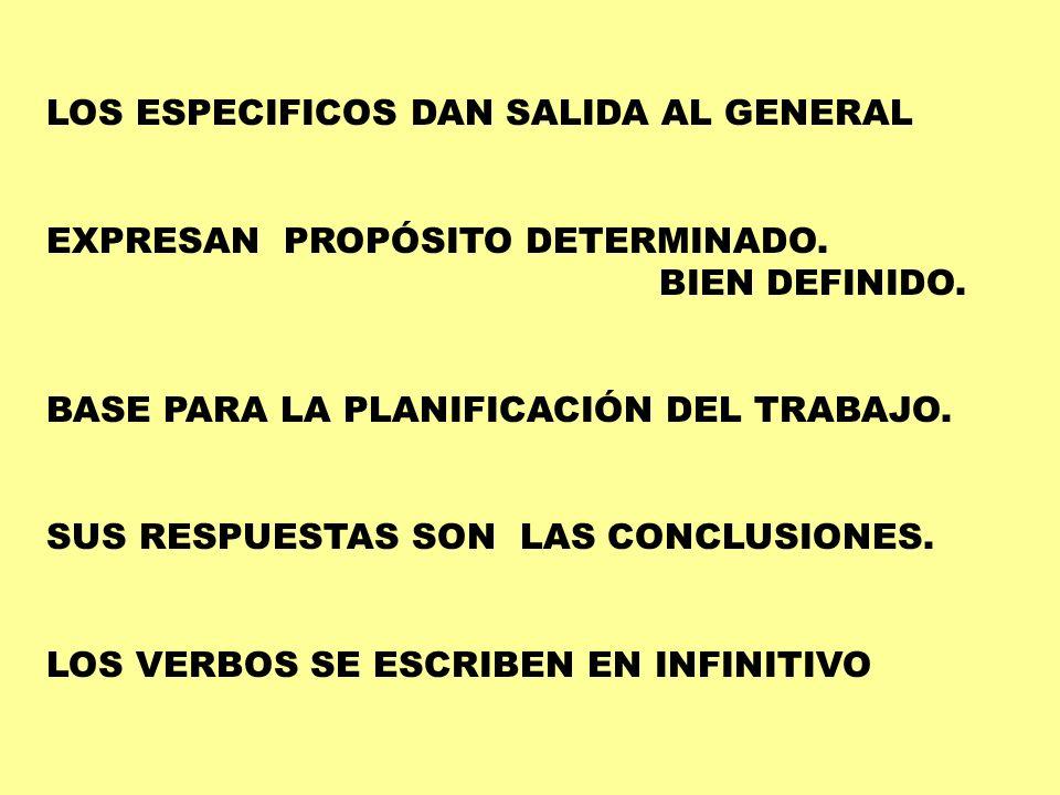 LOS ESPECIFICOS DAN SALIDA AL GENERAL EXPRESAN PROPÓSITO DETERMINADO. BIEN DEFINIDO. BASE PARA LA PLANIFICACIÓN DEL TRABAJO. SUS RESPUESTAS SON LAS CO