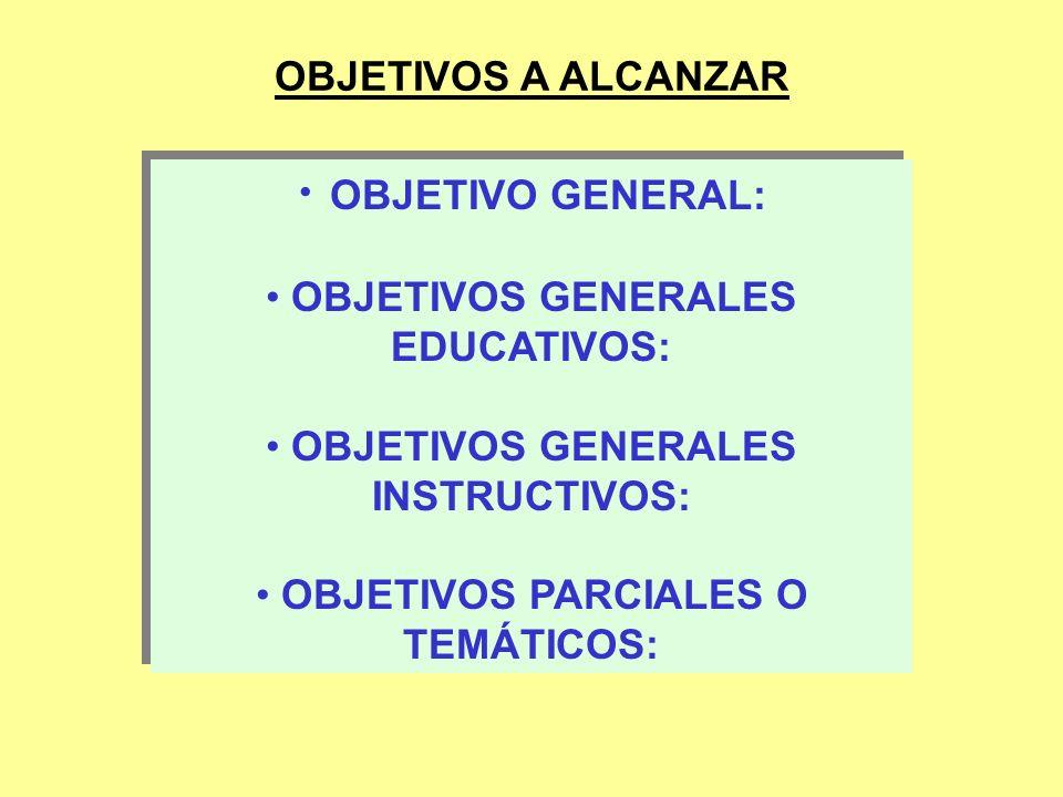OBJETIVOS A ALCANZAR OBJETIVO GENERAL: OBJETIVOS GENERALES EDUCATIVOS: OBJETIVOS GENERALES INSTRUCTIVOS: OBJETIVOS PARCIALES O TEMÁTICOS: OBJETIVO GEN