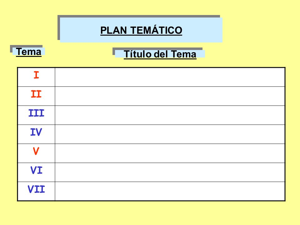 TEMA No. I TITULO DEL TEMA CONTENIDOS 1.1 1.2 1.3 1.4 1.5 1.6 1.7