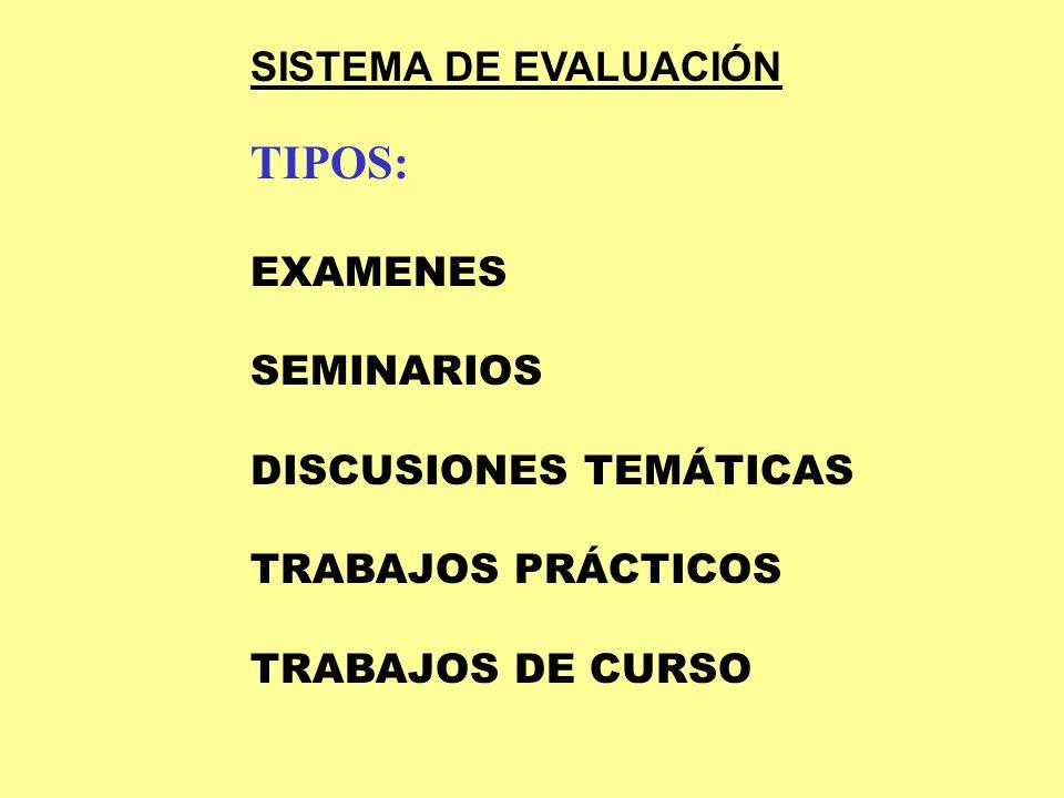 TIPOS: EXAMENES SEMINARIOS DISCUSIONES TEMÁTICAS TRABAJOS PRÁCTICOS TRABAJOS DE CURSO