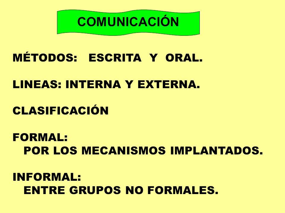 MÉTODOS: ESCRITA Y ORAL. LINEAS: INTERNA Y EXTERNA. CLASIFICACIÓN FORMAL: POR LOS MECANISMOS IMPLANTADOS. INFORMAL: ENTRE GRUPOS NO FORMALES. COMUNICA