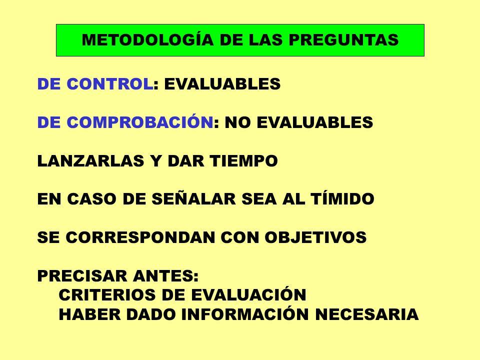 PREGUNTAS DE COMPROBACIÓN NO SON EVALUABLES.DE 3 A 5 PREGUNTAS.
