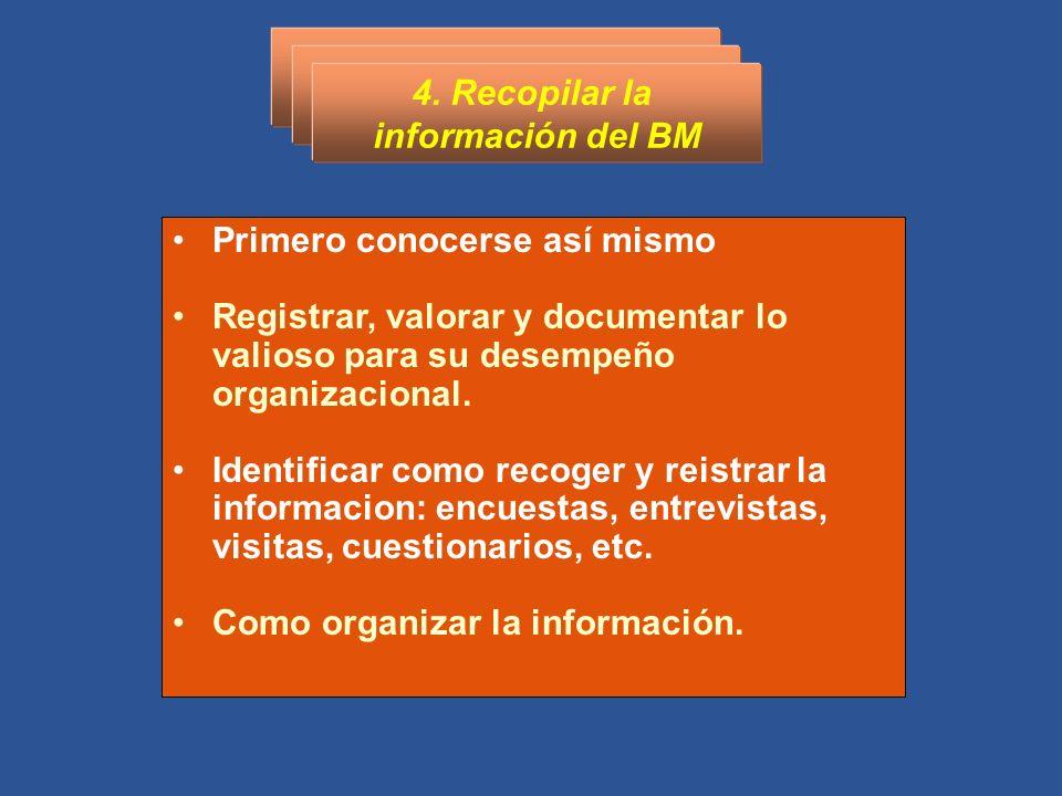 4. Recopilar la información del BM Primero conocerse así mismo Registrar, valorar y documentar lo valioso para su desempeño organizacional. Identifica