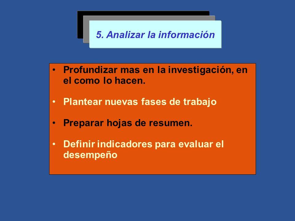 5. Analizar la información Profundizar mas en la investigación, en el como lo hacen. Plantear nuevas fases de trabajo Preparar hojas de resumen. Defin