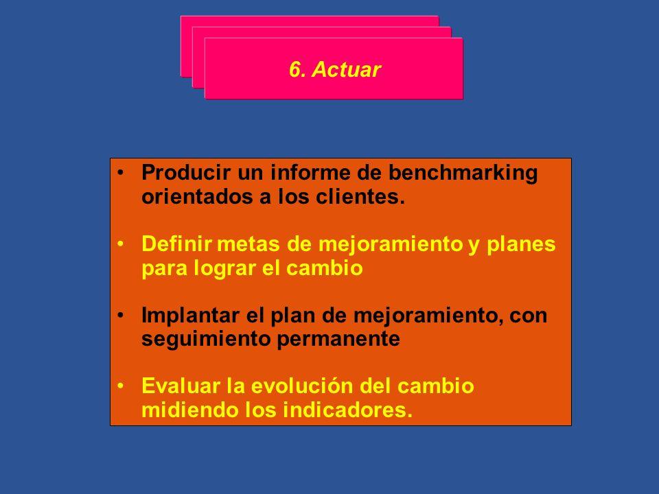 6. Actuar Producir un informe de benchmarking orientados a los clientes. Definir metas de mejoramiento y planes para lograr el cambio Implantar el pla