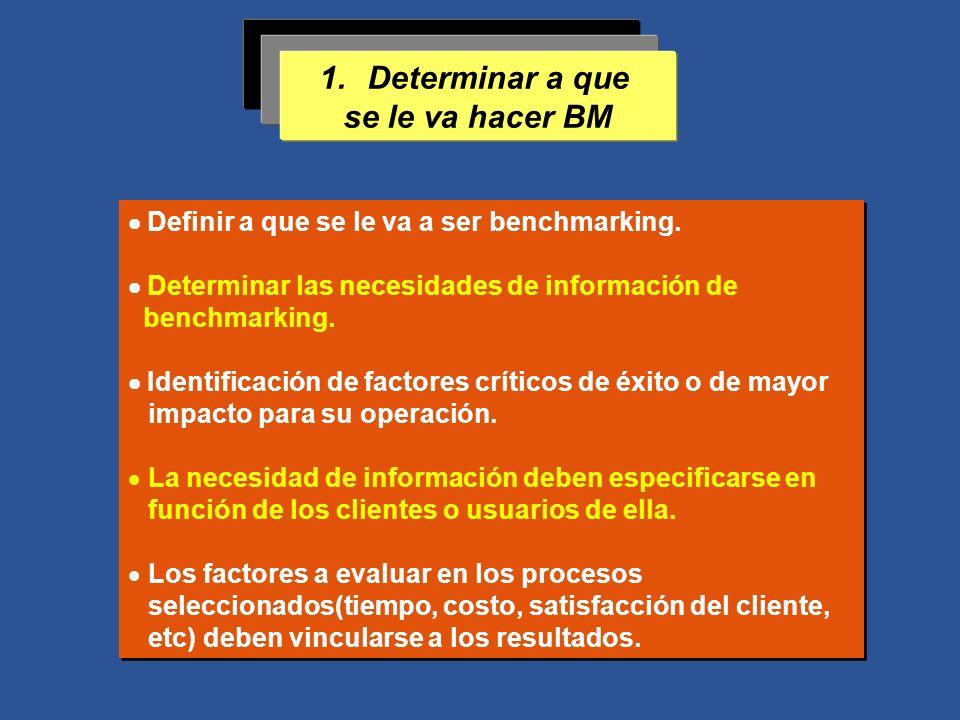 1.Determinar a que se le va hacer BM Definir a que se le va a ser benchmarking. Determinar las necesidades de información de benchmarking. Identificac
