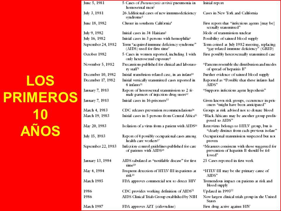LOS PRIMEROS 10 AÑOS LOS PRIMEROS 10 AÑOS