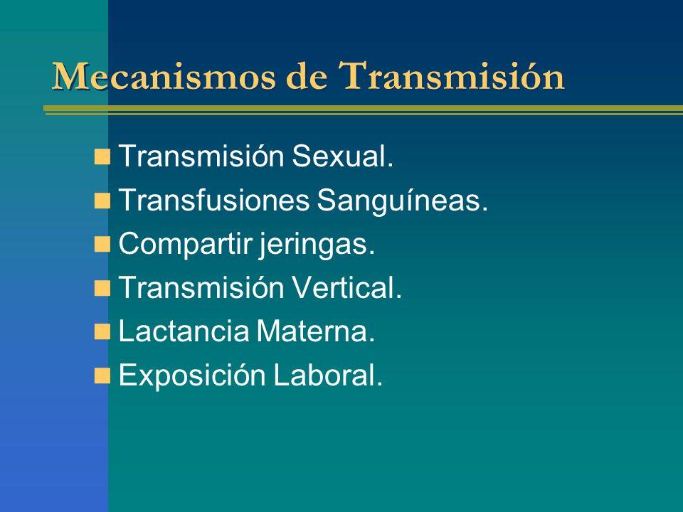 Mecanismos de Transmisión Transmisión Sexual. Transfusiones Sanguíneas. Compartir jeringas. Transmisión Vertical. Lactancia Materna. Exposición Labora